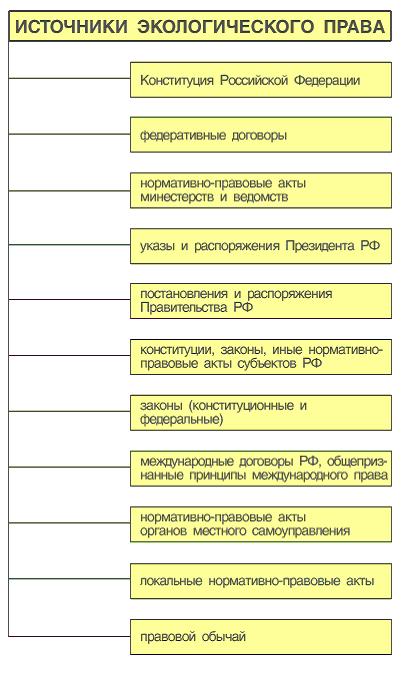 Источники права международных договоров реферат 8310