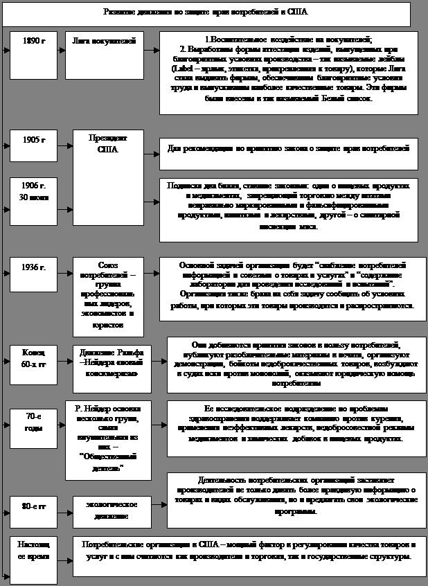 Права потребителей жкх реферат 5518
